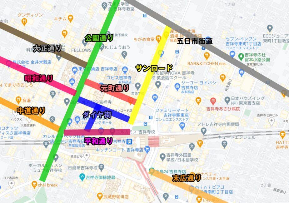 吉祥寺の商店街