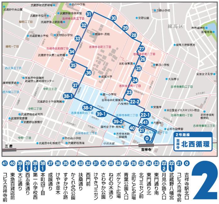 ムーバス2号路線