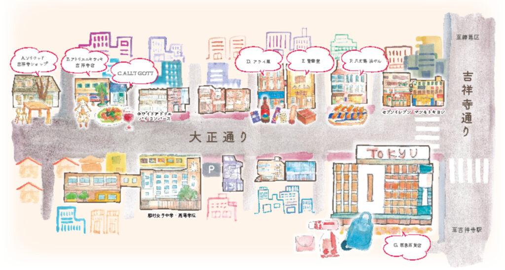 吉祥寺の大正通りのイラスト